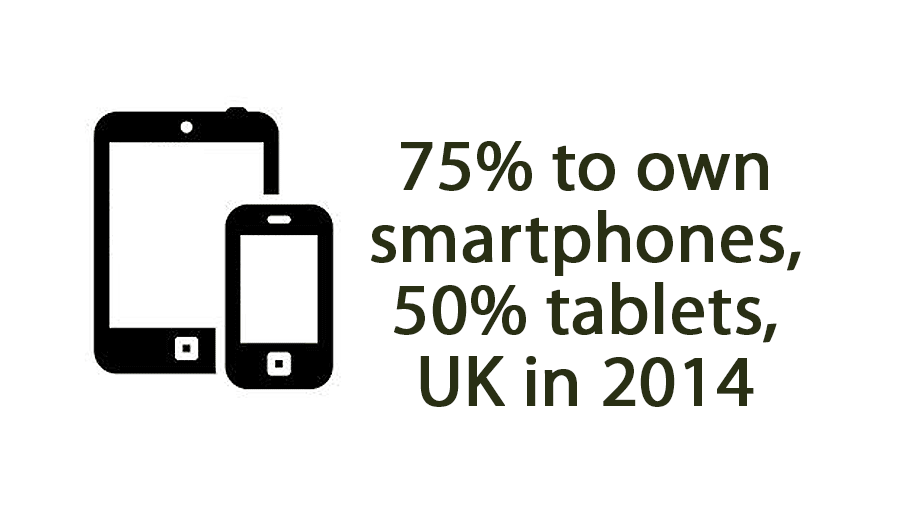 75% to own smartphones, 50% to own tables in UK in 2014